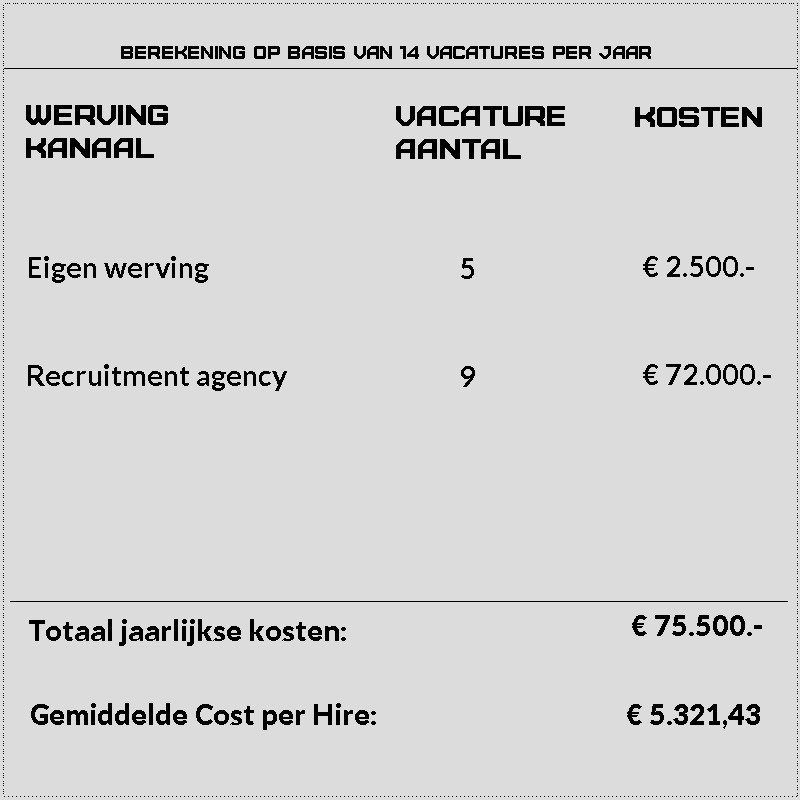Job marketing 2