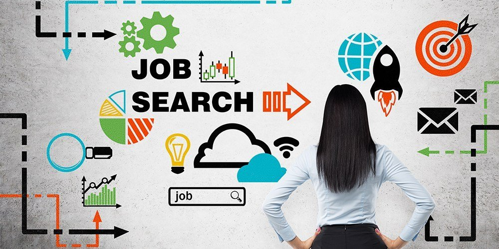 Recruitment marketing 2