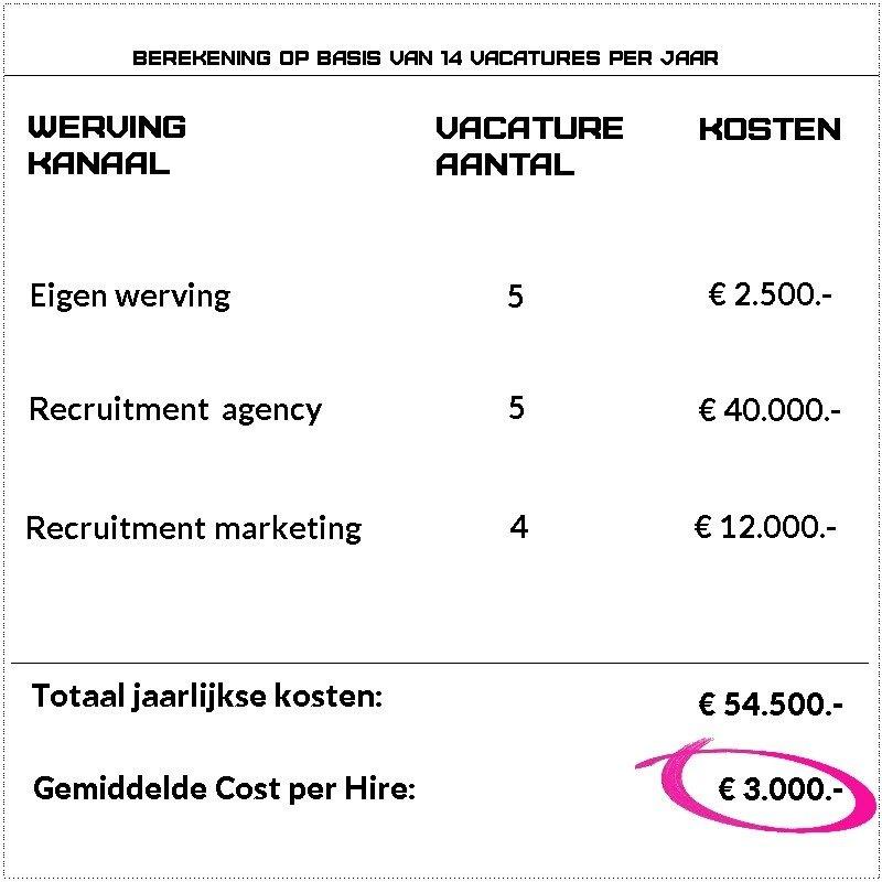 Job marketing 3